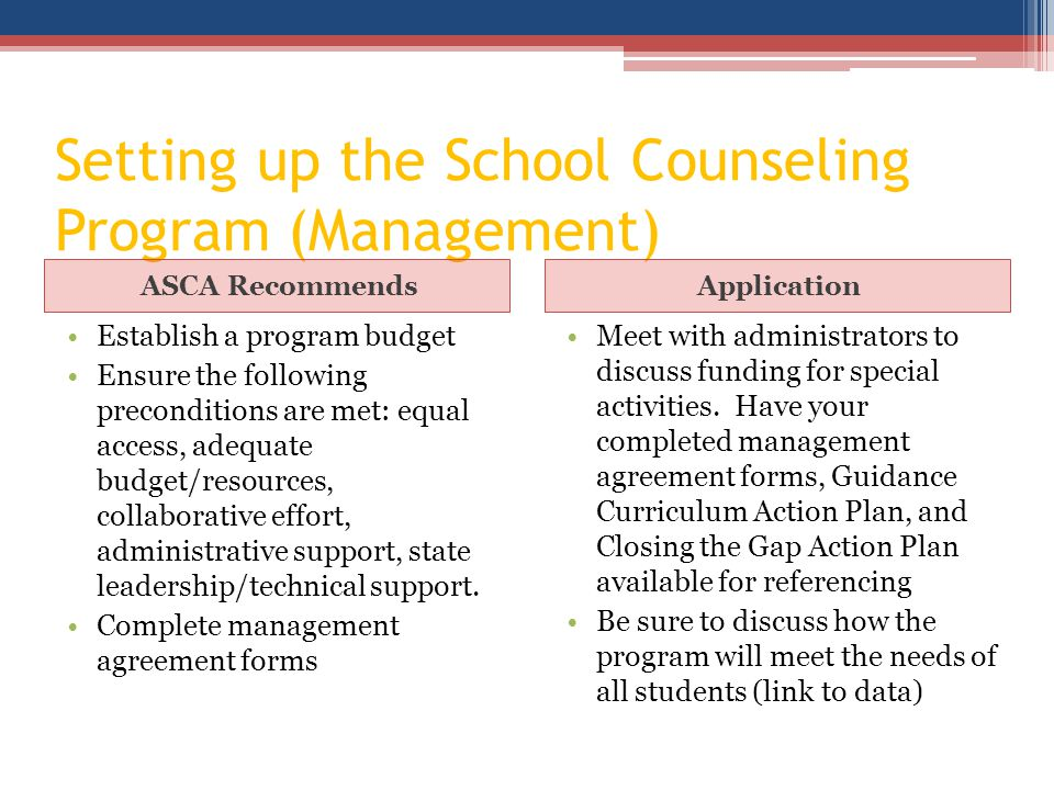Setting up the School Counseling Program (Management) ASCA RecommendsApplication Establish a program budget Ensure the following preconditions are met: equal access, adequate budget/resources, collaborative effort, administrative support, state leadership/technical support.