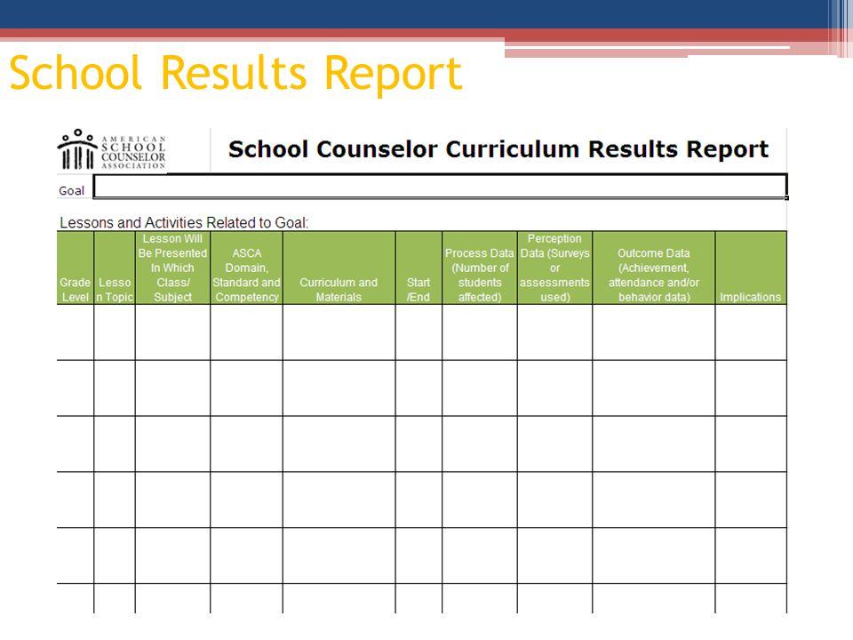 School Results Report