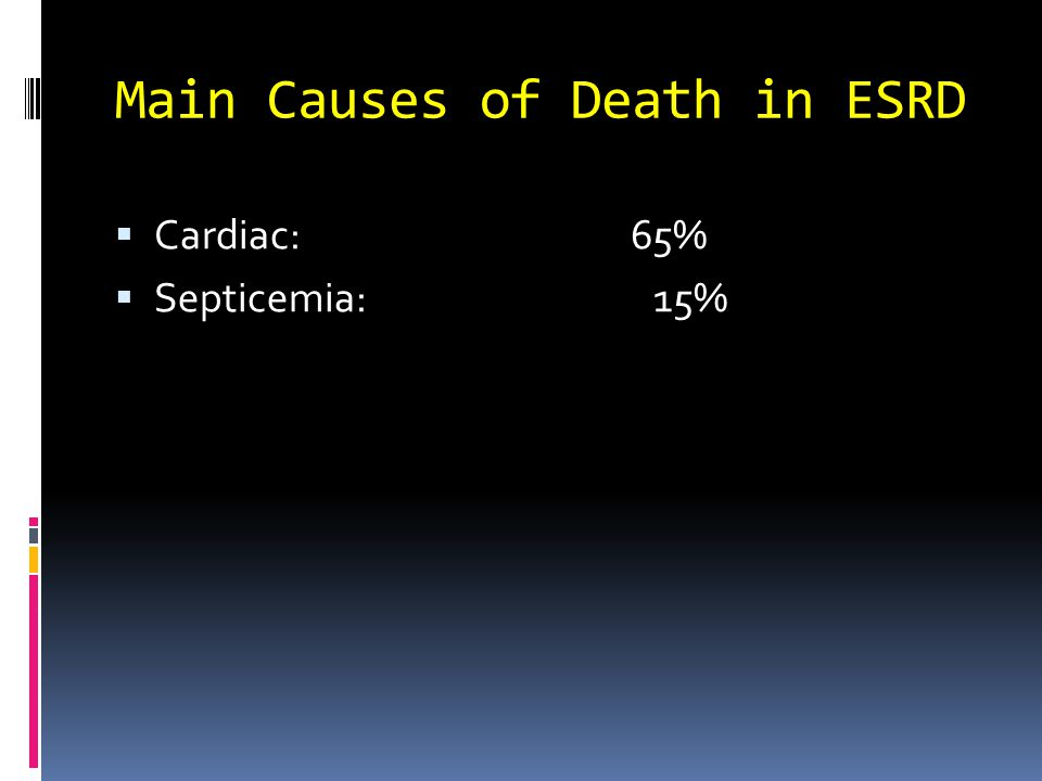 Main Causes of Death in ESRD  Cardiac: 65%  Septicemia: 15%