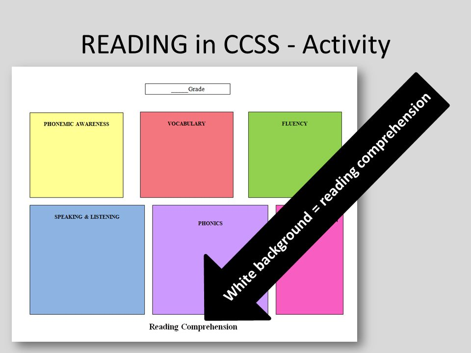 READING in CCSS - Activity White background = reading comprehension