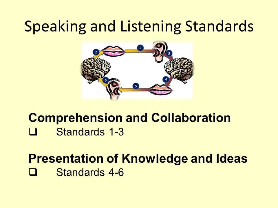 Speaking and Listening Standards Comprehension and Collaboration  Standards 1-3 Presentation of Knowledge and Ideas  Standards 4-6