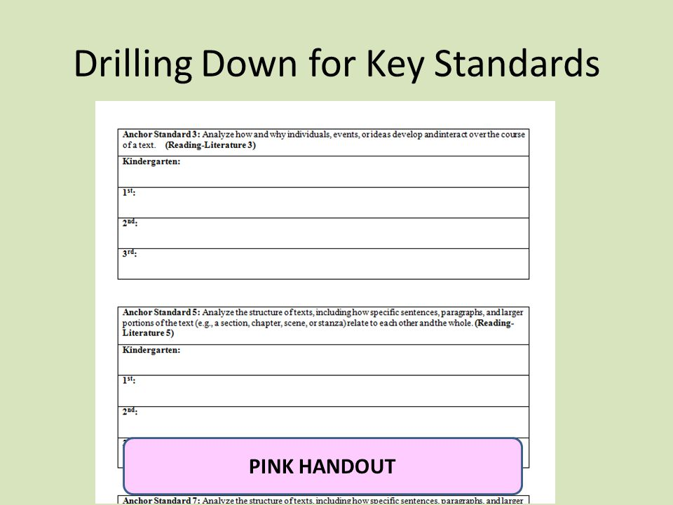 Drilling Down for Key Standards PINK HANDOUT
