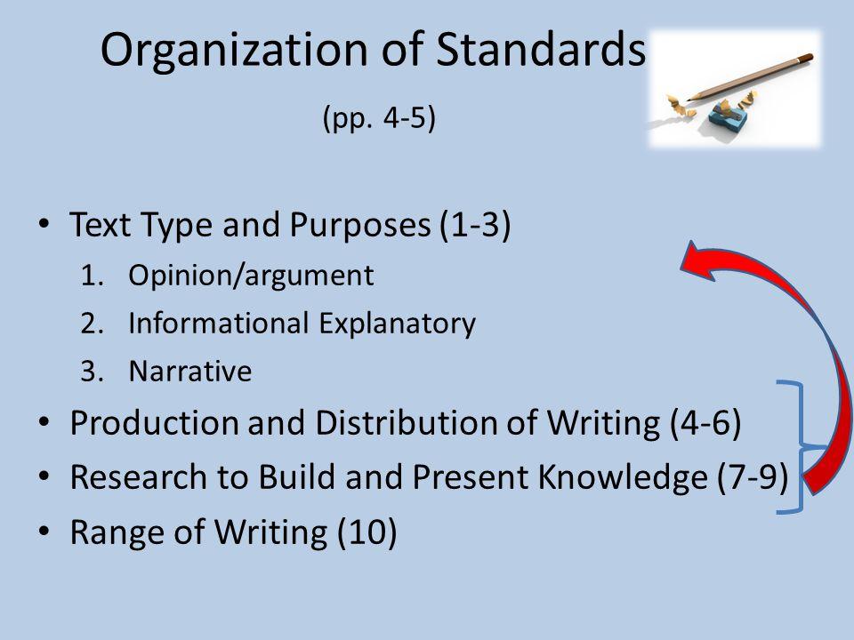 Organization of Standards (pp.