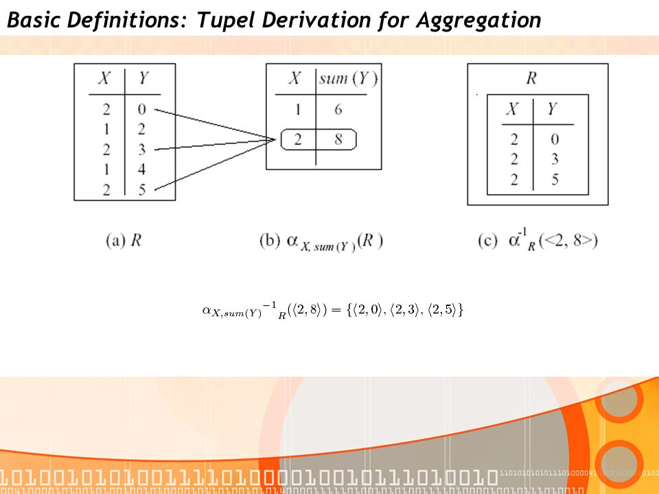 Basic Definitions: Tupel Derivation for Aggregation