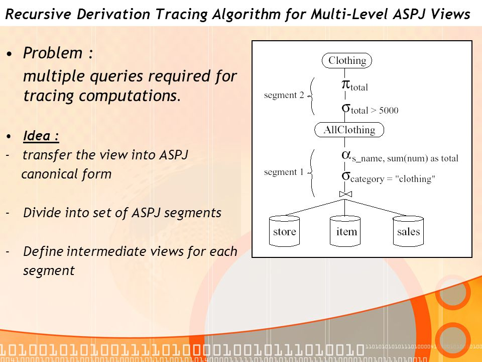 Recursive Derivation Tracing Algorithm for Multi-Level ASPJ Views Problem : multiple queries required for tracing computations.