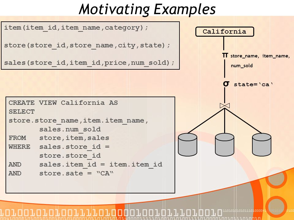 Motivating Examples σ state='ca' π store_name, item_name, num_sold California item(item_id,item_name,category); store(store_id,store_name,city,state); sales(store_id,item_id,price,num_sold); CREATE VIEW California AS SELECT store.store_name,item.item_name, sales.num_sold FROM store,item,sales WHERE sales.store_id = store.store_id AND sales.item_id = item.item_id AND store.sate = CA