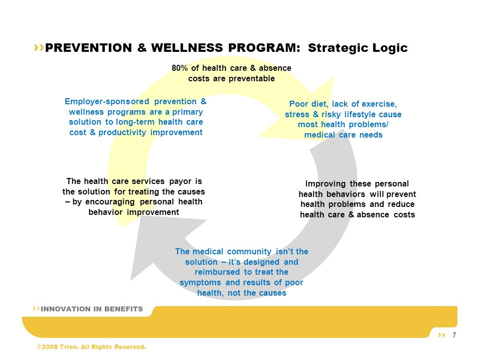 ©2008 Trion. All Rights Reserved. 7 PREVENTION & WELLNESS PROGRAM: Strategic Logic 80% of health care & absence costs are preventable Poor diet, lack