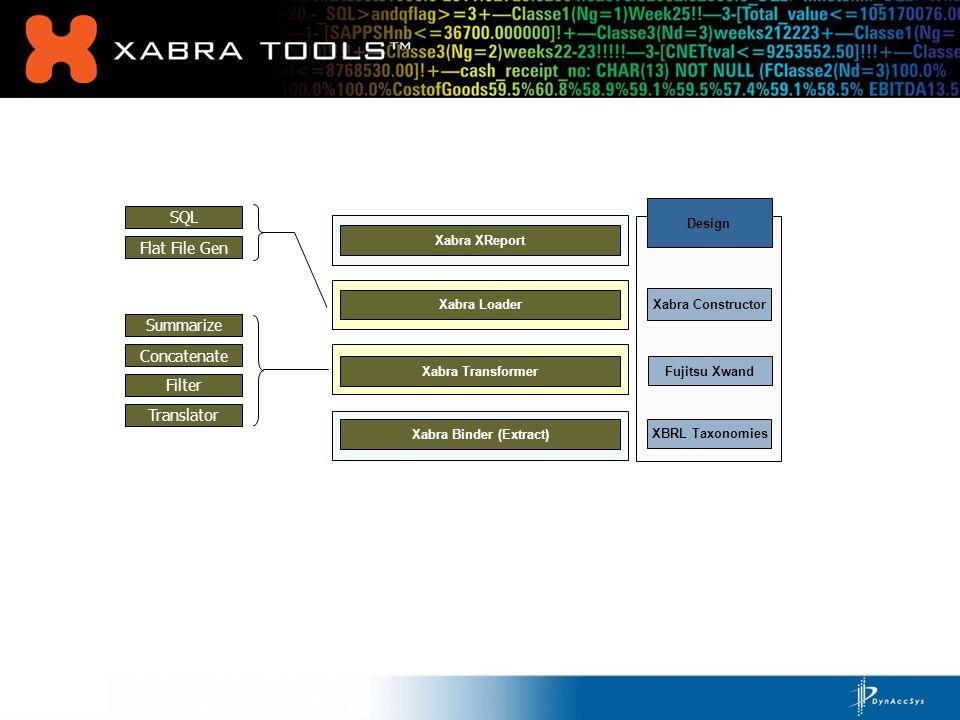 Summarize Concatenate Filter Translator Xabra Transformer Xabra Binder (Extract) Xabra Loader XBRL Taxonomies Fujitsu Xwand Xabra Constructor Xabra XReport Design SQL Flat File Gen