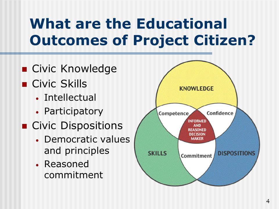 5 What Does the Project Citizen Instructional Program Achieve.