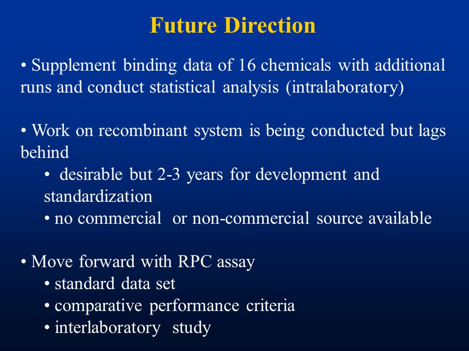 Future Direction Supplement binding data of 16 chemicals with additional runs and conduct statistical analysis (intralaboratory) Work on recombinant s