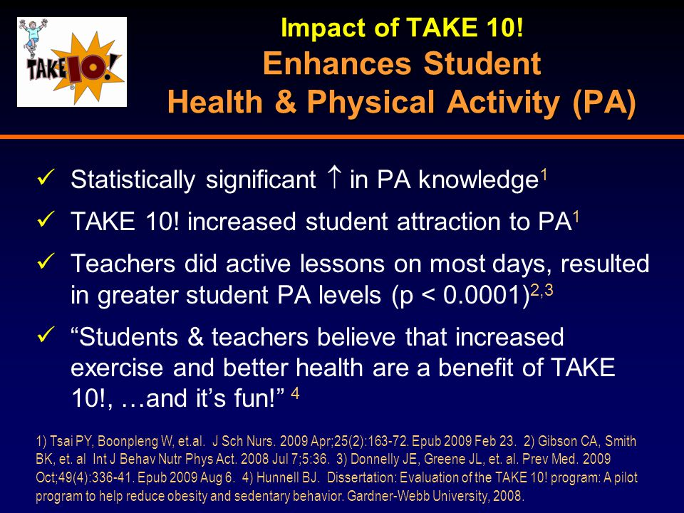 Impact of TAKE 10! Enhances Student Health & Physical Activity (PA) Statistically significant  in PA knowledge 1 TAKE 10! increased student attractio