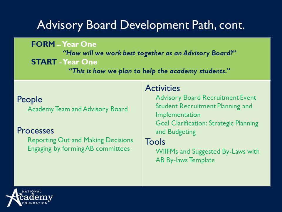 Advisory Board Development Path, cont.