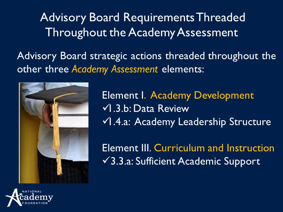 Advisory Board Requirements Threaded Throughout the Academy Assessment Advisory Board strategic actions threaded throughout the other three Academy Assessment elements: Element I.