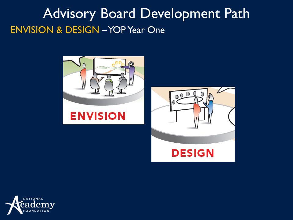 ENVISION & DESIGN – YOP Year One Advisory Board Development Path