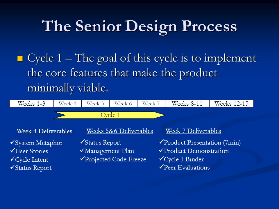 The Senior Design Process Cycle 2 – The goal of this cycle is to extend the core product.
