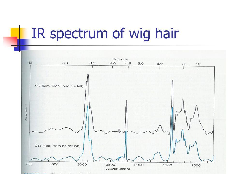 IR spectrum of wig hair