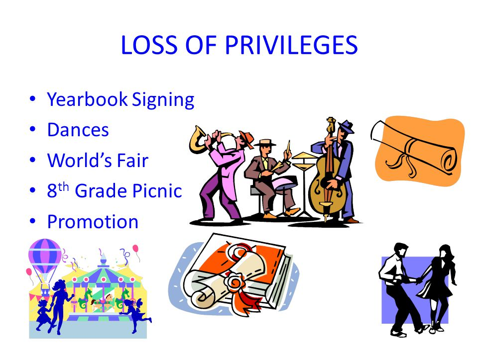 LOSS OF PRIVILEGES Yearbook Signing Dances World's Fair 8 th Grade Picnic Promotion