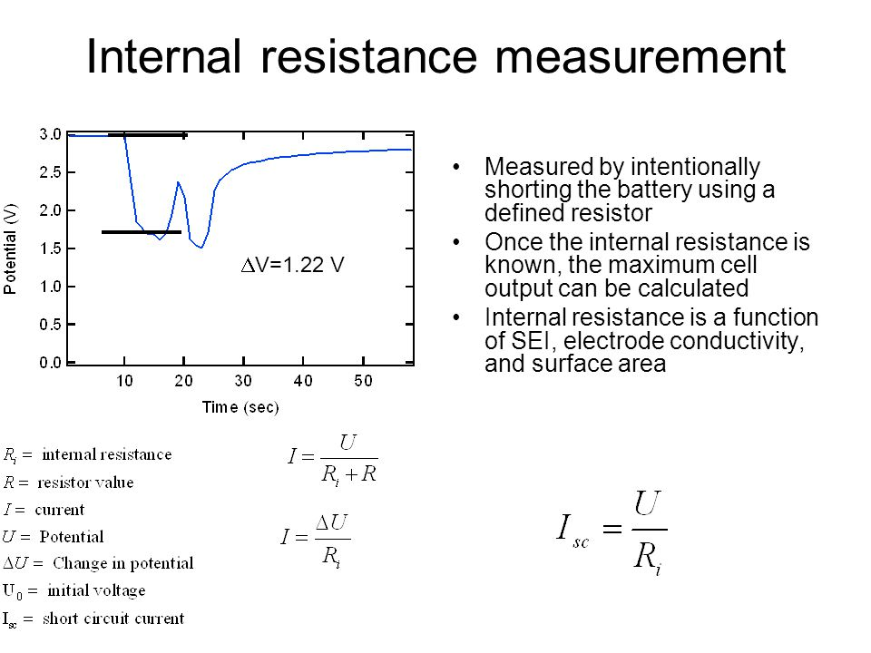 Internal resistance measurement Measured by intentionally shorting the battery using a defined resistor Once the internal resistance is known, the maximum cell output can be calculated Internal resistance is a function of SEI, electrode conductivity, and surface area  V=1.22 V