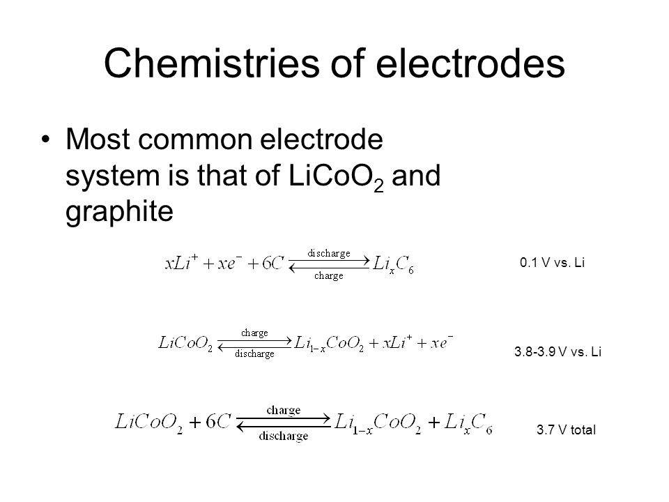 Chemistries of electrodes Most common electrode system is that of LiCoO 2 and graphite 3.8-3.9 V vs.