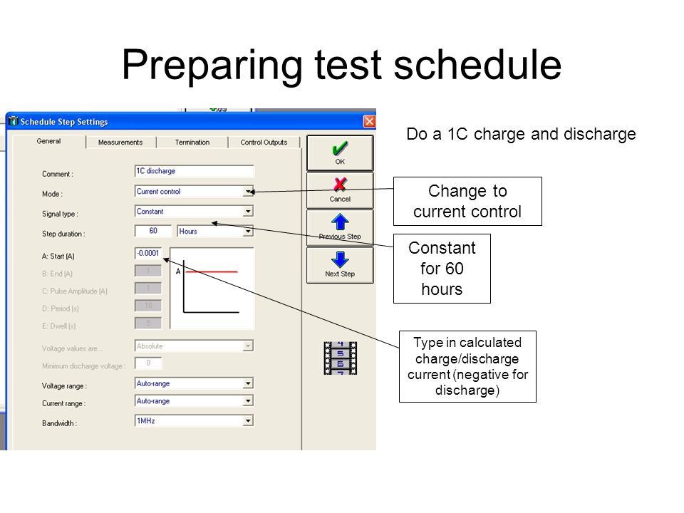 Preparing test schedule Do a 1C charge and discharge Change to current control Constant for 60 hours Type in calculated charge/discharge current (negative for discharge)