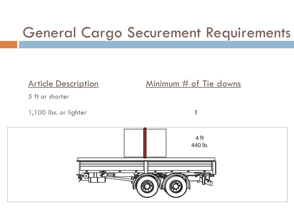 General Cargo Securement Requirements Article Description Minimum # of Tie downs 5 ft or shorter 1,100 lbs.
