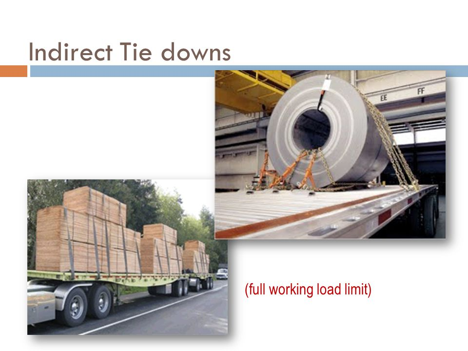 Indirect Tie downs (full working load limit)
