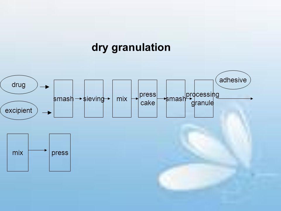 dry granulation drug excipient smashsievingmix press cake smash processing granule adhesive mixpress