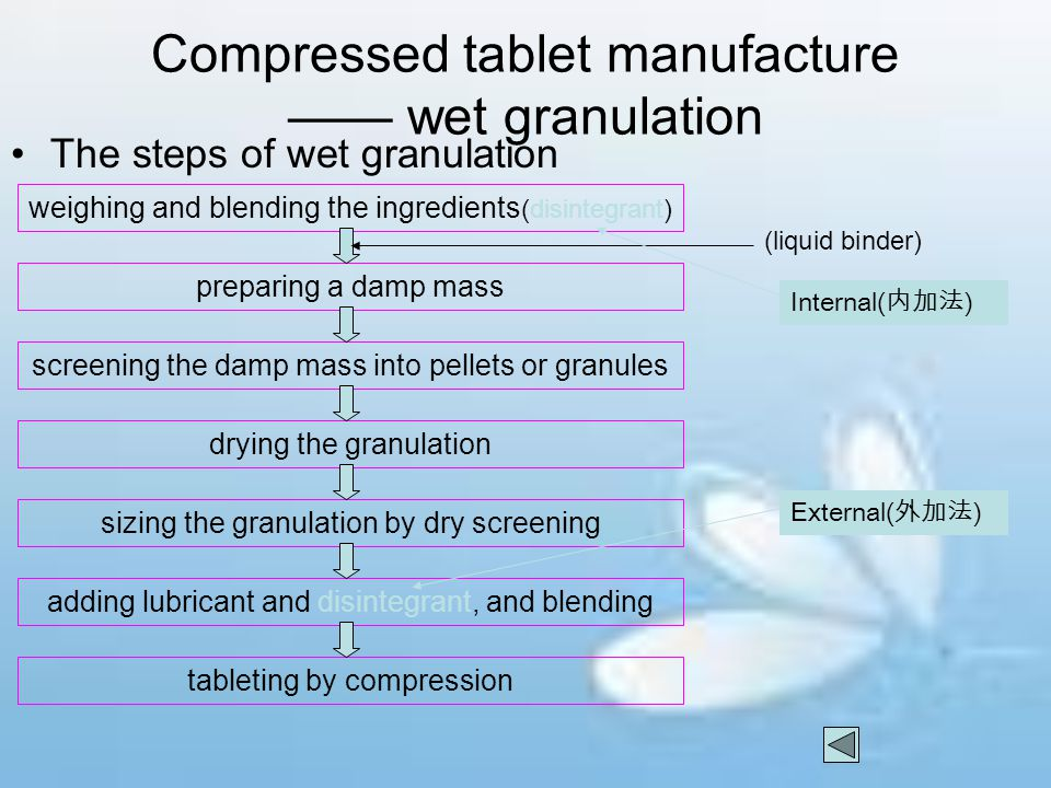 Compressed tablet manufacture —— wet granulation The steps of wet granulation weighing and blending the ingredients (disintegrant) preparing a damp ma