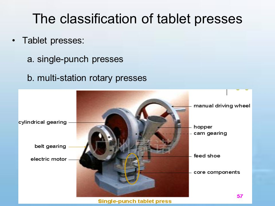 The classification of tablet presses Tablet presses: a. single-punch presses b. multi-station rotary presses