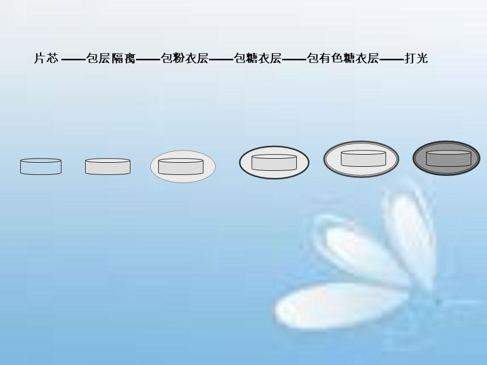 片芯 —— 包层隔离 —— 包粉衣层 —— 包糖衣层 —— 包有色糖衣层 —— 打光