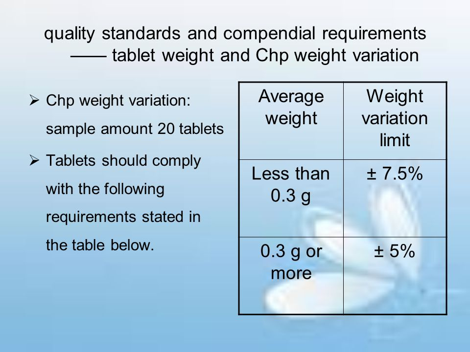 quality standards and compendial requirements —— tablet weight and Chp weight variation  Chp weight variation: sample amount 20 tablets  Tablets sho