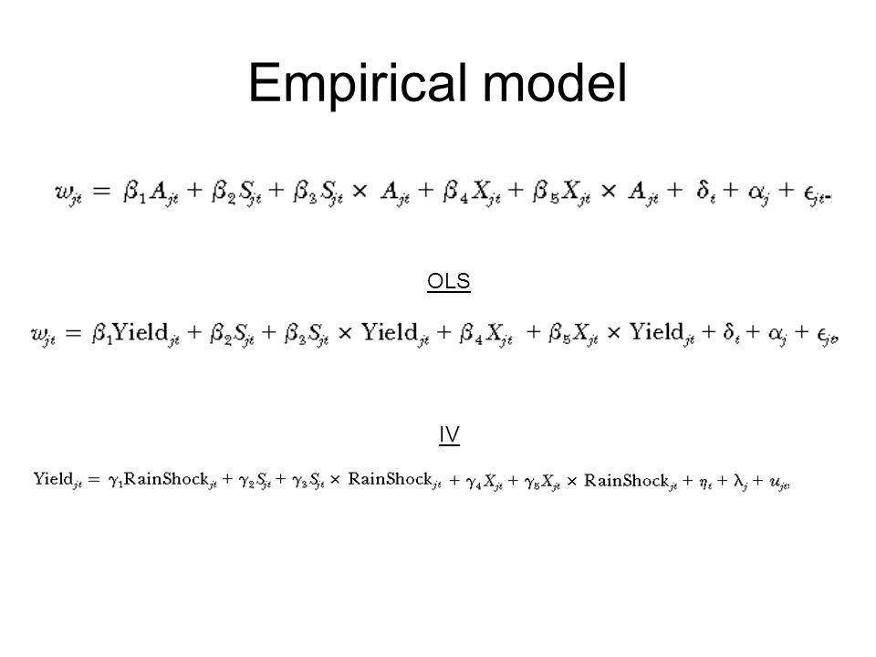 Empirical model OLS IV