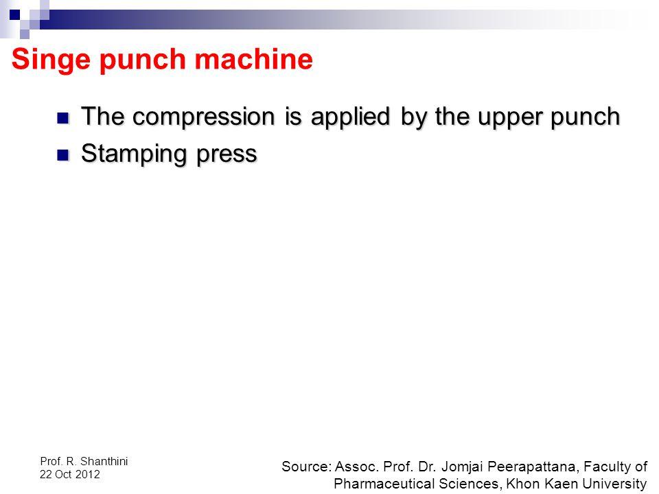 Prof.R. Shanthini 22 Oct 2012 Singe punch machine Source: Assoc.