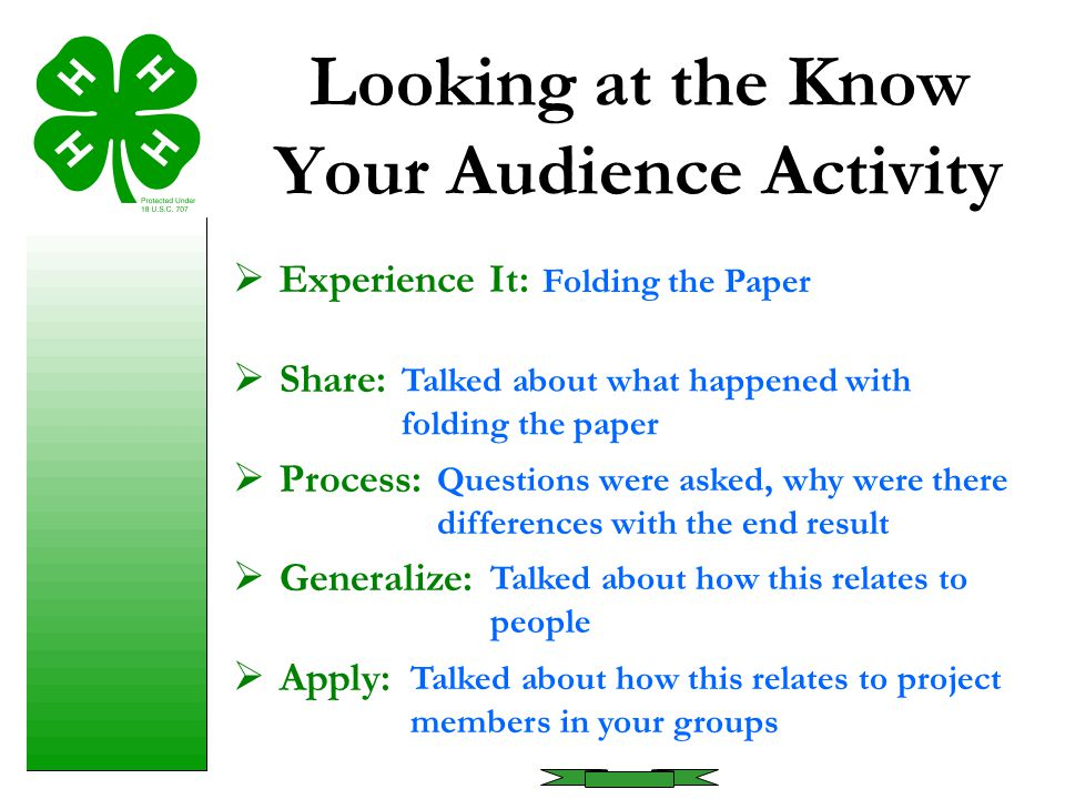 Looking at the Know Your Audience Activity  Experience It:  Share:  Process:  Generalize:  Apply: Folding the Paper Talked about what happened wi