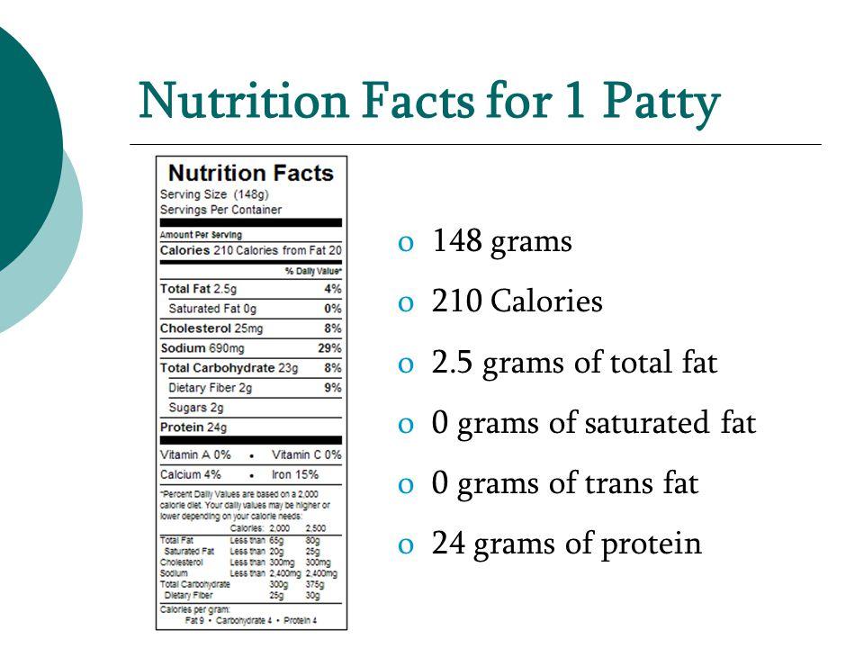 Nutrition Facts for 1 Patty o 148 grams o 210 Calories o 2.5 grams of total fat o 0 grams of saturated fat o 0 grams of trans fat o 24 grams of protein