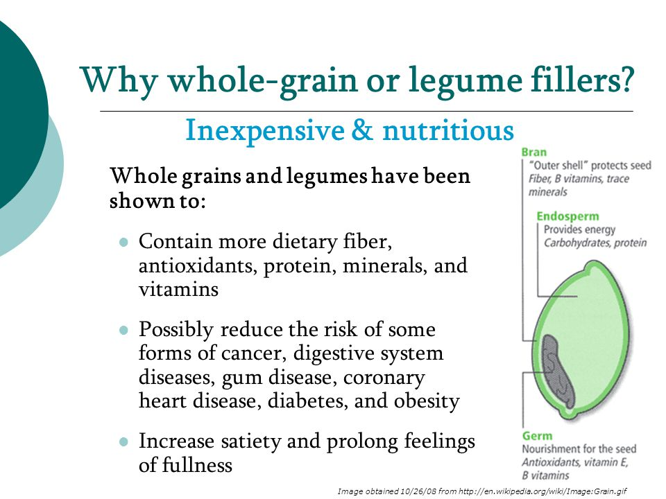 Image obtained 10/26/08 from http://en.wikipedia.org/wiki/Image:Grain.gif B Why whole-grain or legume fillers.