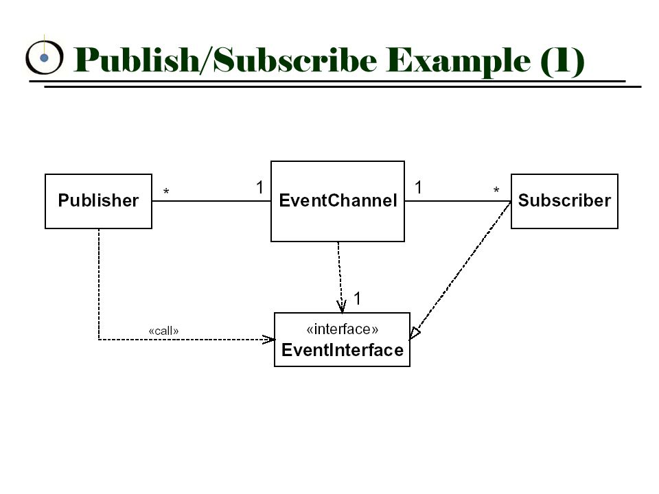 Publish/Subscribe Example (1)
