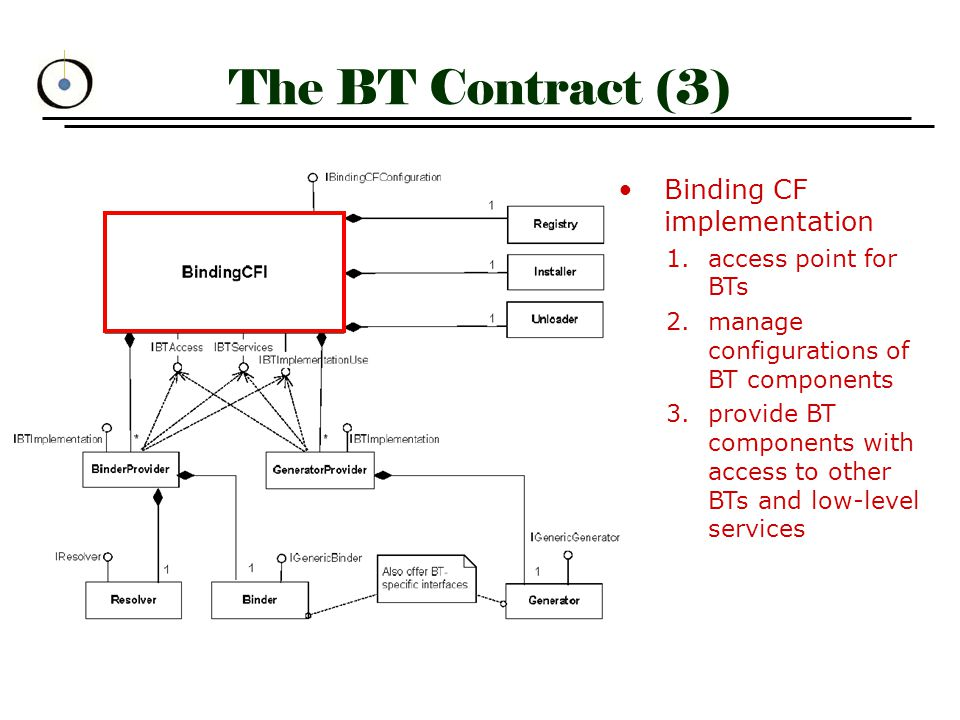 The BT Contract (3) Binding CF implementation 1.access point for BTs 2.manage configurations of BT components 3.provide BT components with access to other BTs and low-level services