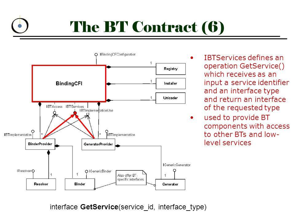 The BT Contract (6) IBTServices defines an operation GetService() which receives as an input a service identifier and an interface type and return an interface of the requested type used to provide BT components with access to other BTs and low- level services interface GetService(service_id, interface_type)