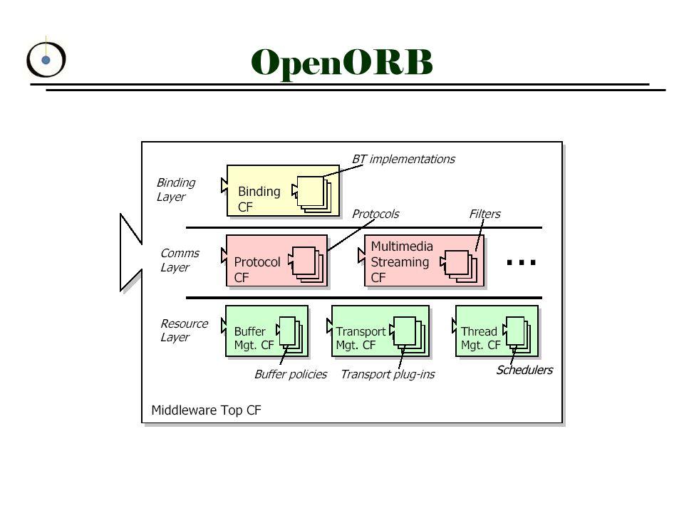 OpenORB
