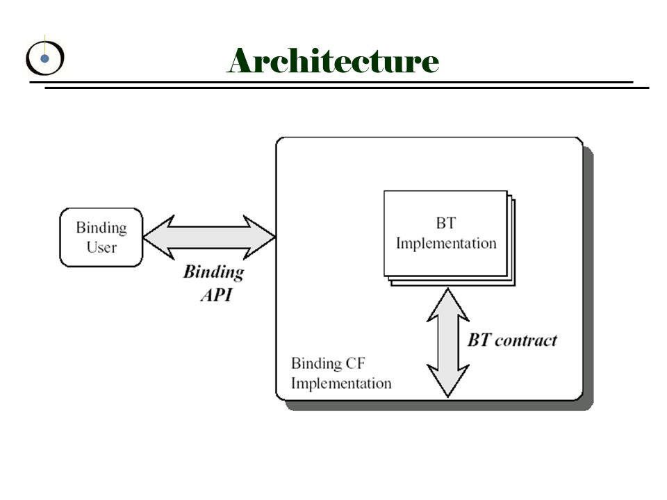 Conclusion Interesting approach, but some aspects are still open: –Where to get the irefs from.