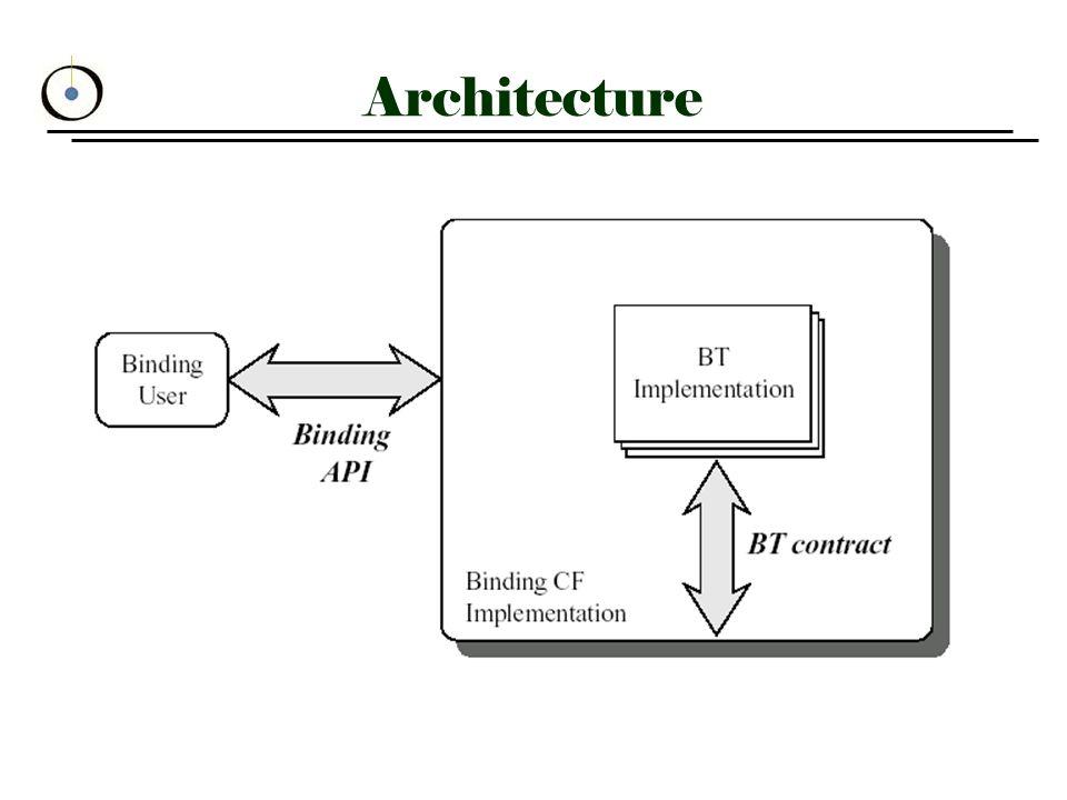 Publish/Subscribe Example (2) publisher subscribers GetResolverForBT (111) StdResolver StdResolver.resolve (iref) GetBinderForBT (rep.getBTid) binder.bind (rep, QoS) apu.fireEvent (...) rep.fireEvent (...) StdResolver StdResolver.resolve (iref) GetBinderForBT (rep.getBTid) binder.bind (rep, subscriber i, QoS) bindingCtl GetResolverForBT (721) Resolver 721.resolve(iref)