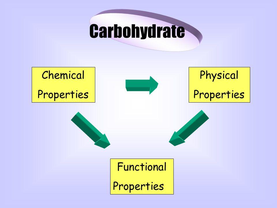 Monoosaccharide Aldose6C: glucose, mannose 5C: ribose, xylose, arabinose 4C: erythrose, threose 3C: glyceraldehyde Ketose6C: fructose, sorbose 5C: erythropentulose