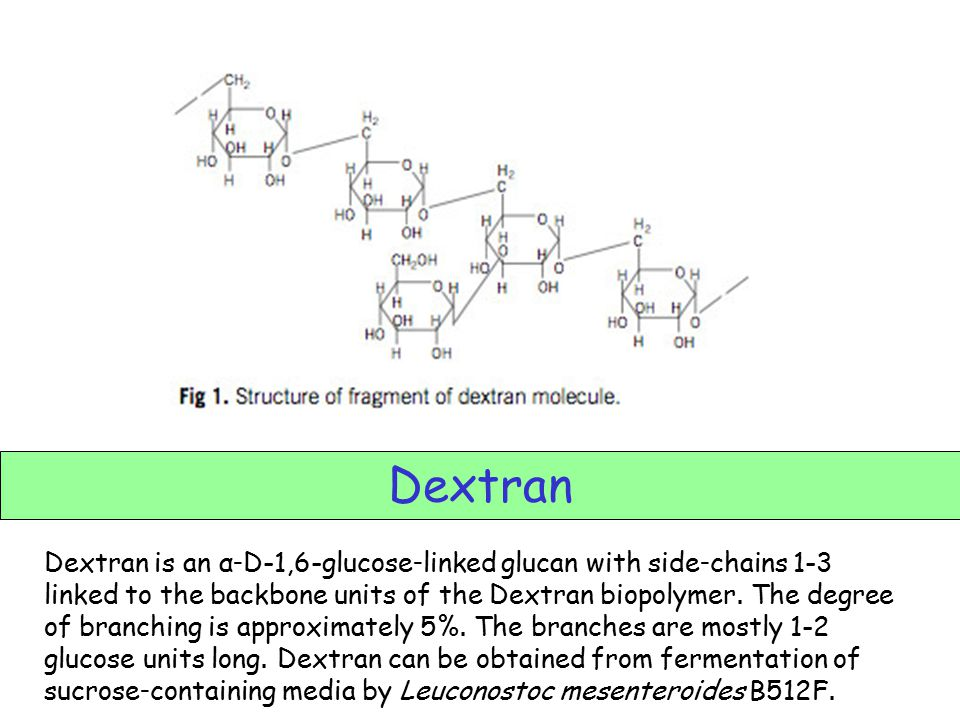Dextran Dextran is an α-D-1,6-glucose-linked glucan with side-chains 1-3 linked to the backbone units of the Dextran biopolymer.