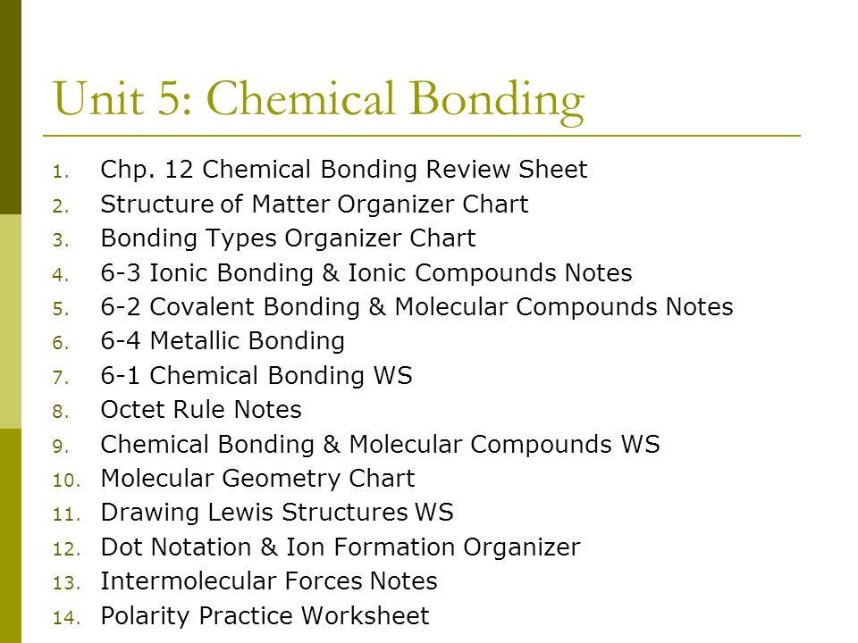 Unit 5: Chemical Bonding 1. Chp. 12 Chemical Bonding Review Sheet 2. Structure of Matter Organizer Chart 3. Bonding Types Organizer Chart 4. 6-3 Ionic