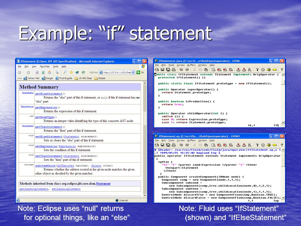 Example: if statement Note: Fluid uses IfStatement (shown) and IfElseStatement Note: Eclipse uses null returns for optional things, like an else
