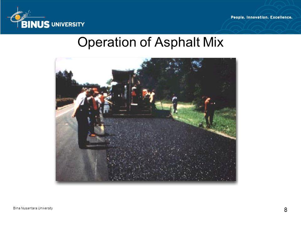 Bina Nusantara University 8 Operation of Asphalt Mix