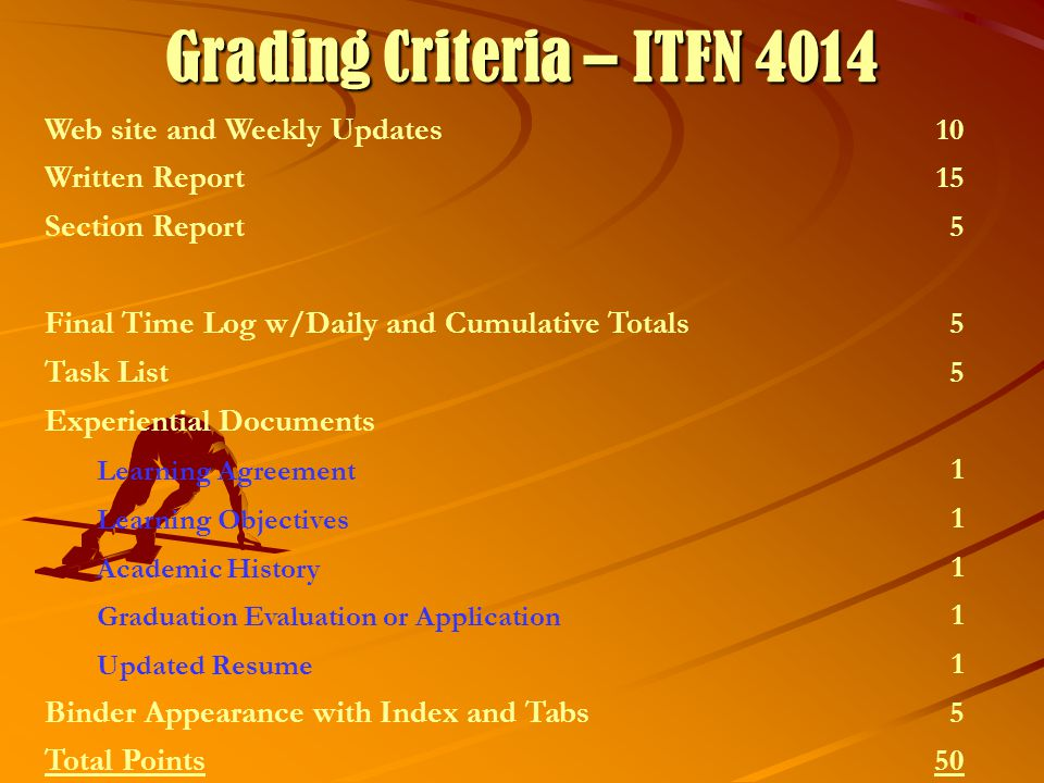 Grading Criteria – ITFN 4014 50Total Points 5Binder Appearance with Index and Tabs 1 Updated Resume 1 Graduation Evaluation or Application 1 Academic History 1 Learning Objectives 1 Learning Agreement Experiential Documents 5Task List 5Final Time Log w/Daily and Cumulative Totals 5Section Report 15Written Report 10Web site and Weekly Updates