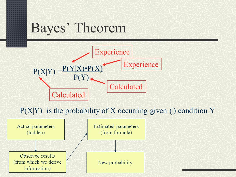 Bayes' Theorem P(X|Y) = P(Y|X)P(X) P(Y) Experience Calculated P(X|Y) is the probability of X occurring given (|) condition Y Actual parameters (hidden) Observed results (from which we derive information) Estimated parameters (from formula) New probability