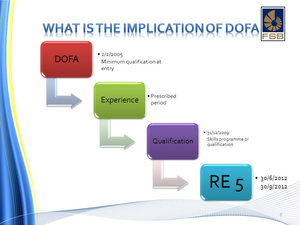 DOFA 2/2/2005 Minimum qualification at entry Experience Prescribed period Qualification 31/12/2009: Skills programme or qualification RE 5 30/6/2012 30/9/2012 8